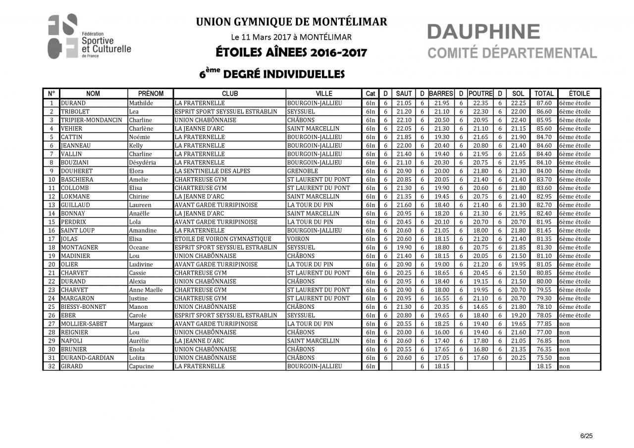 Palmarès Concours Etoiles-2017_Page_07