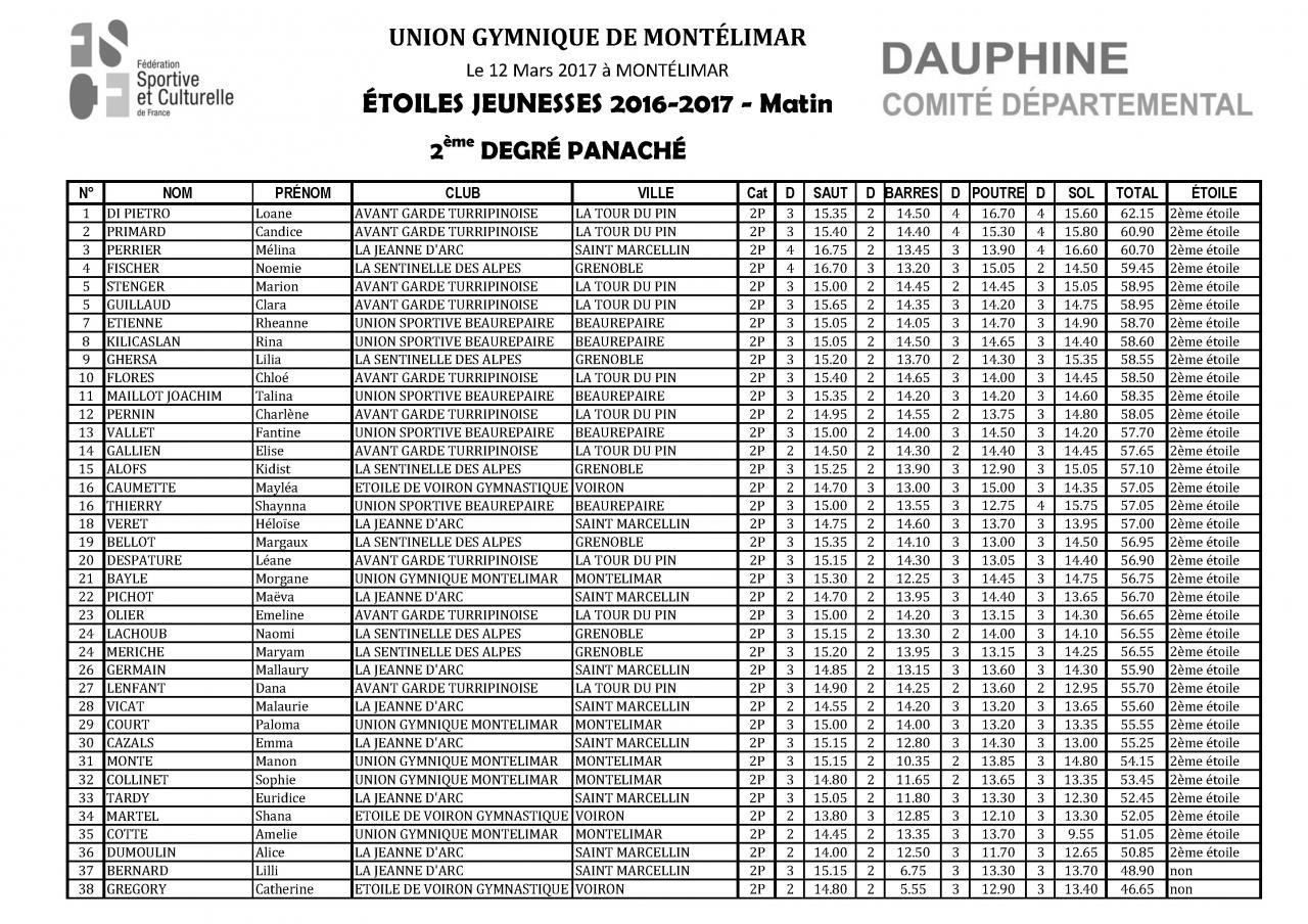Palmarès Concours Etoiles-2017_Page_09