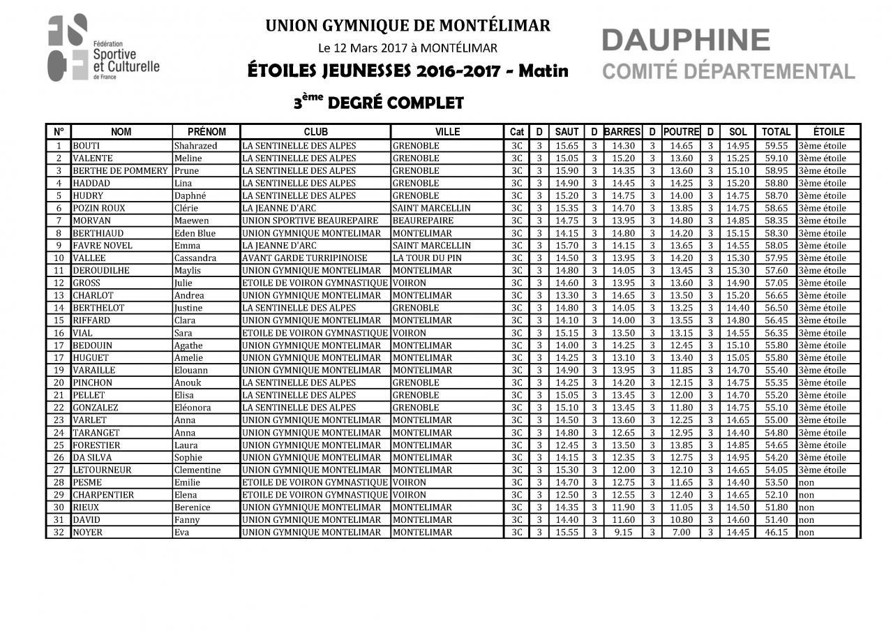 Palmarès Concours Etoiles-2017_Page_10