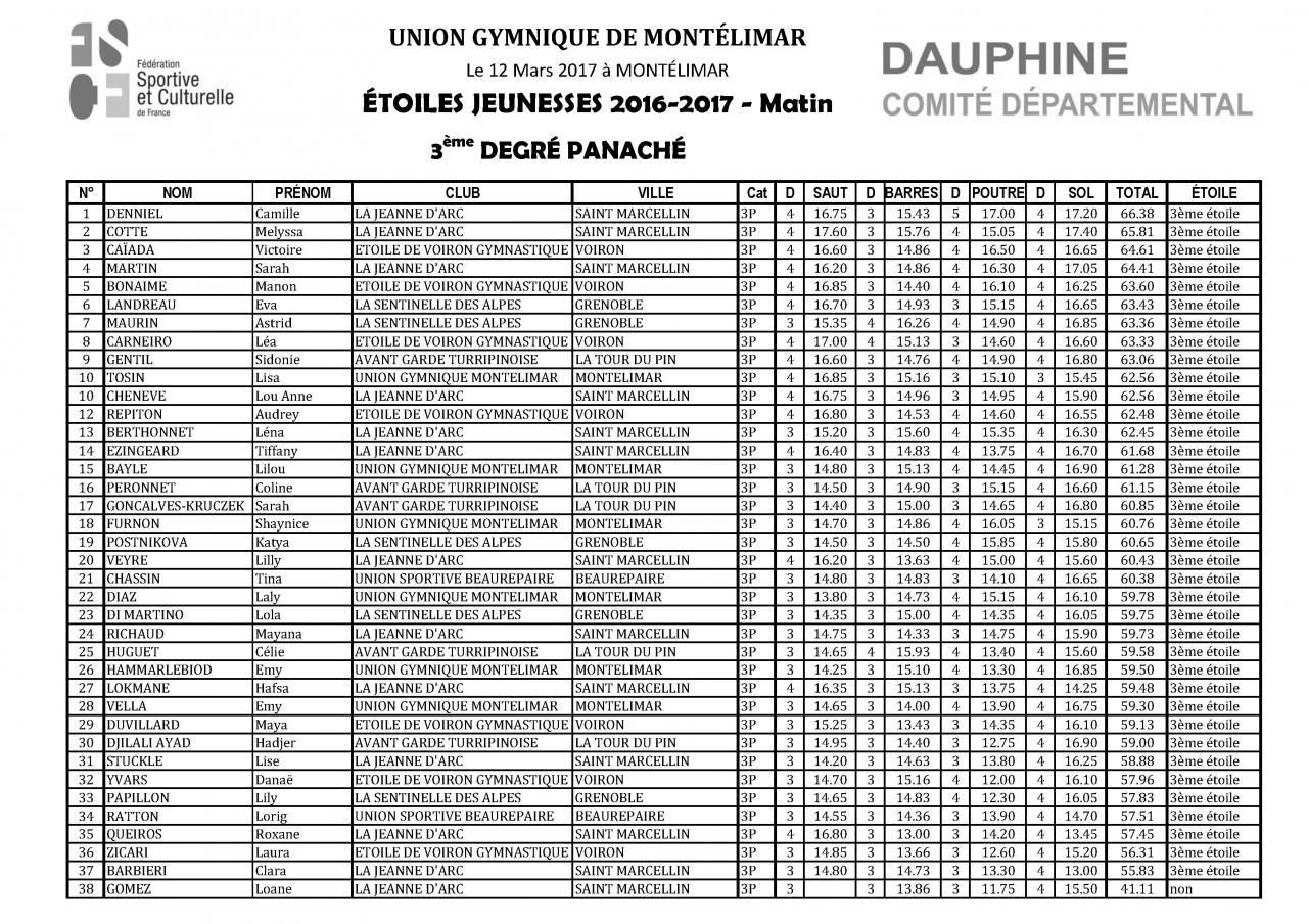 Palmarès Concours Etoiles-2017_Page_11