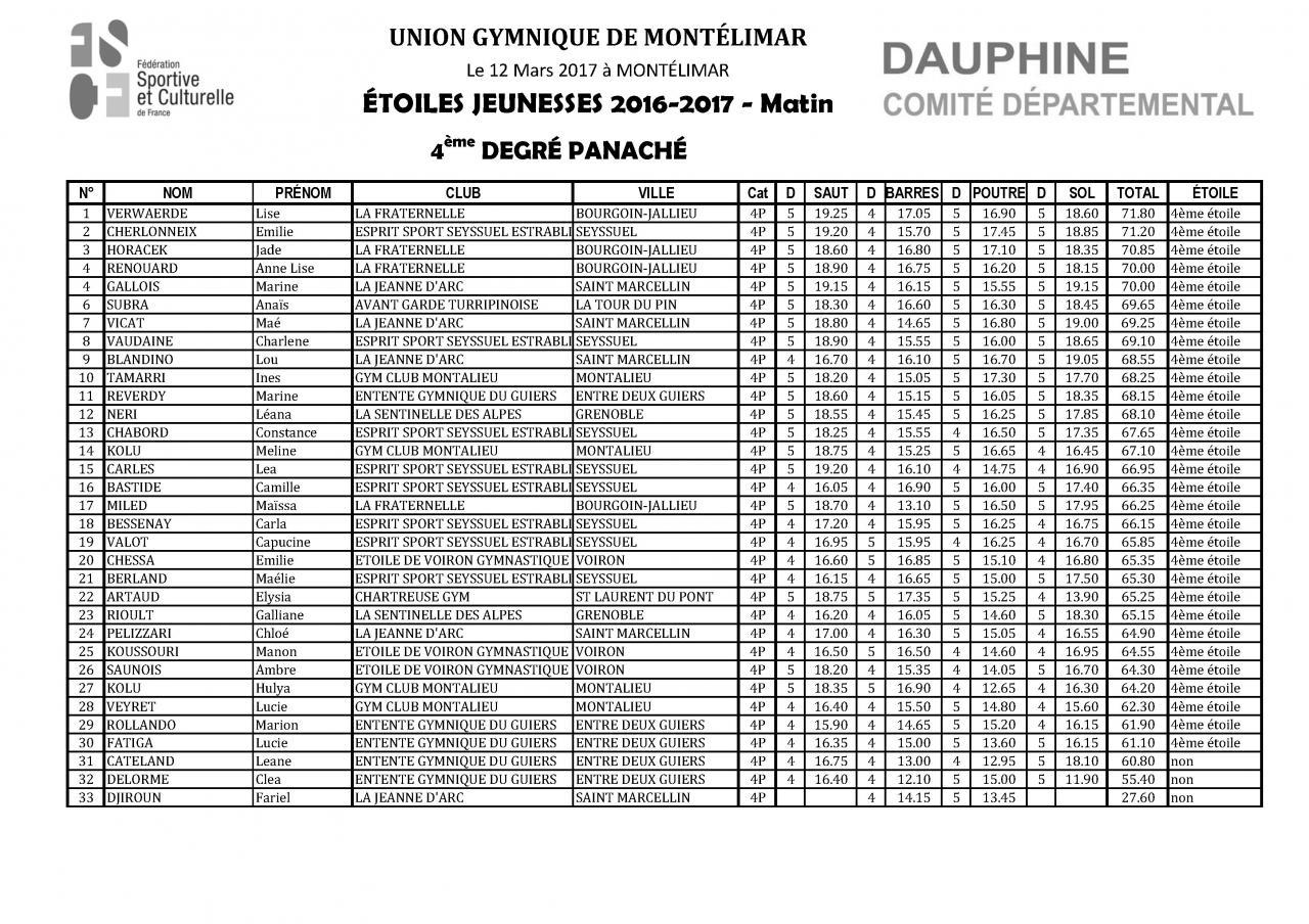 Palmarès Concours Etoiles-2017_Page_12