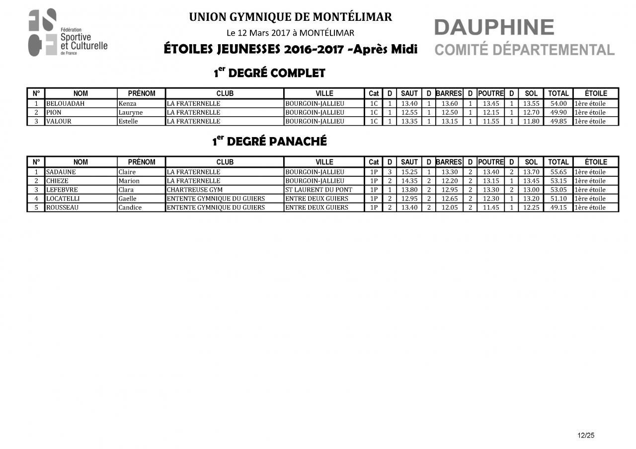 Palmarès Concours Etoiles-2017_Page_13