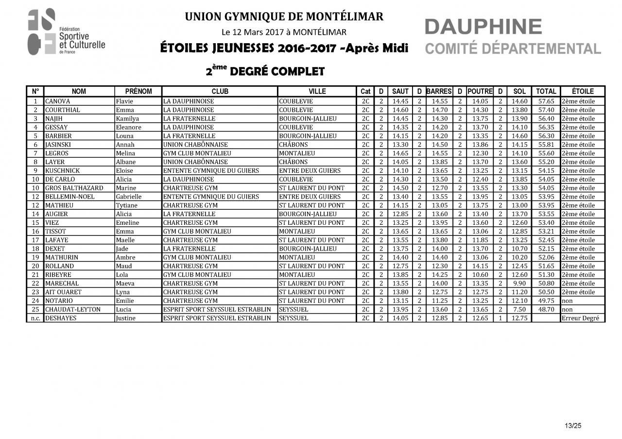 Palmarès Concours Etoiles-2017_Page_14