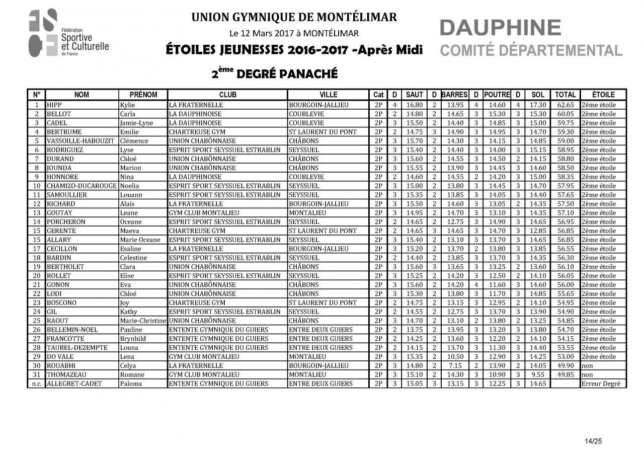 Palmarès Concours Etoiles-2017_Page_15