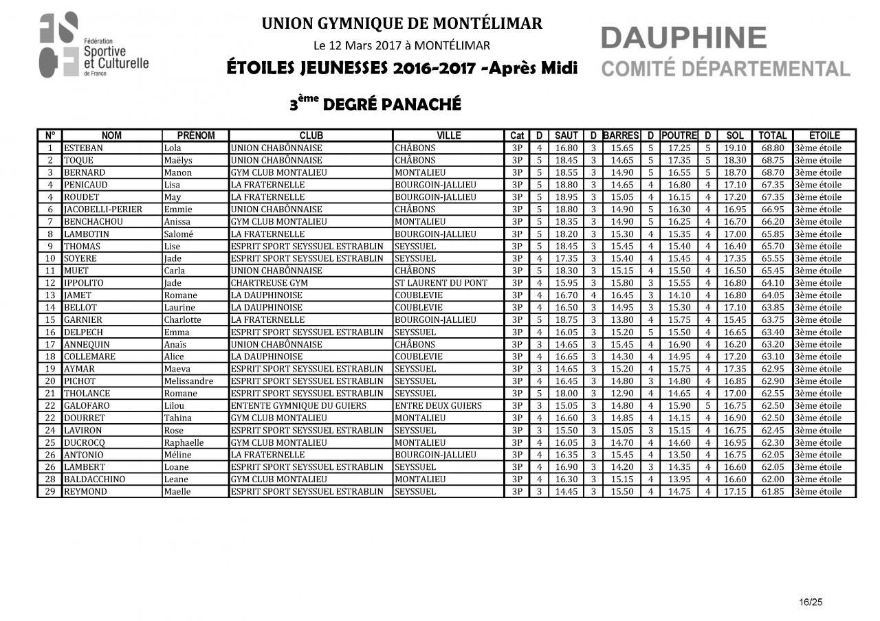 Palmarès Concours Etoiles-2017_Page_17