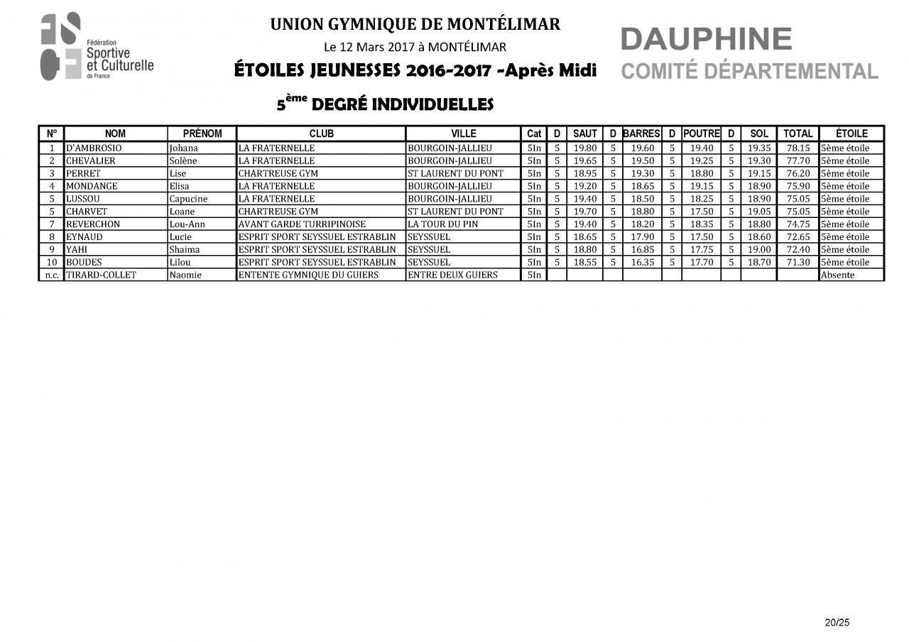 Palmarès Concours Etoiles-2017_Page_21