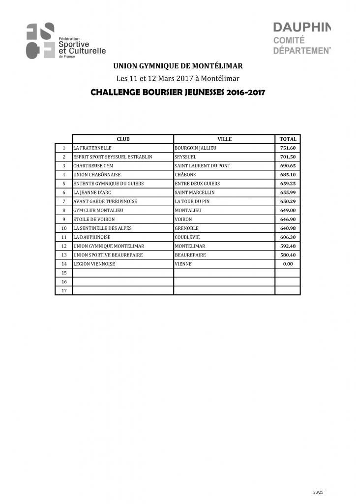 Palmarès Concours Etoiles-2017_Page_24