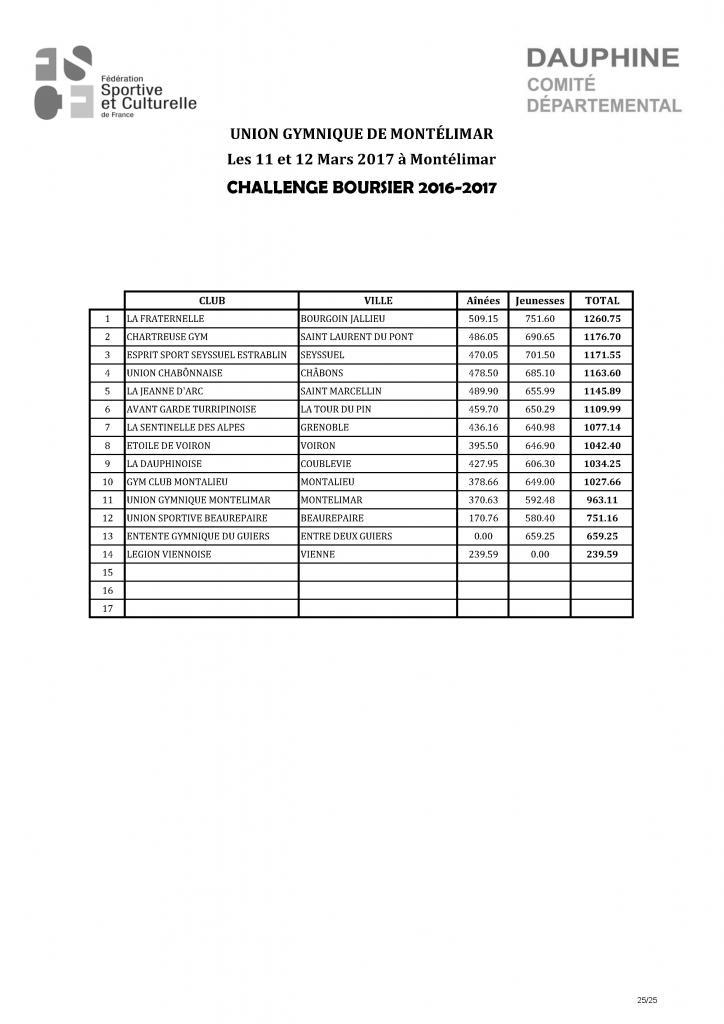 Palmarès Concours Etoiles-2017_Page_26