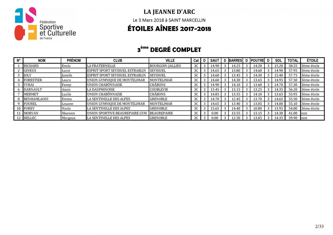 Palmarès Concours Etoiles - 2018_Page_03