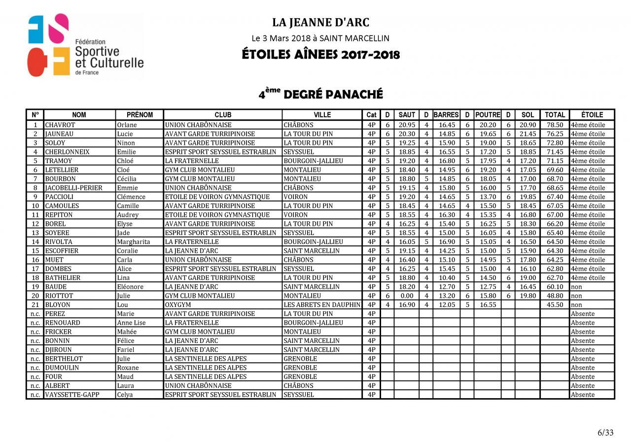 Palmarès Concours Etoiles - 2018_Page_07