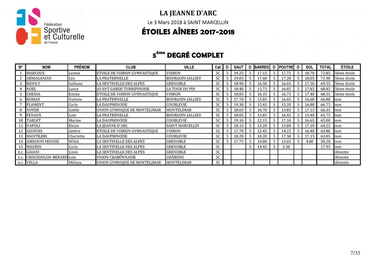Palmarès Concours Etoiles - 2018_Page_08