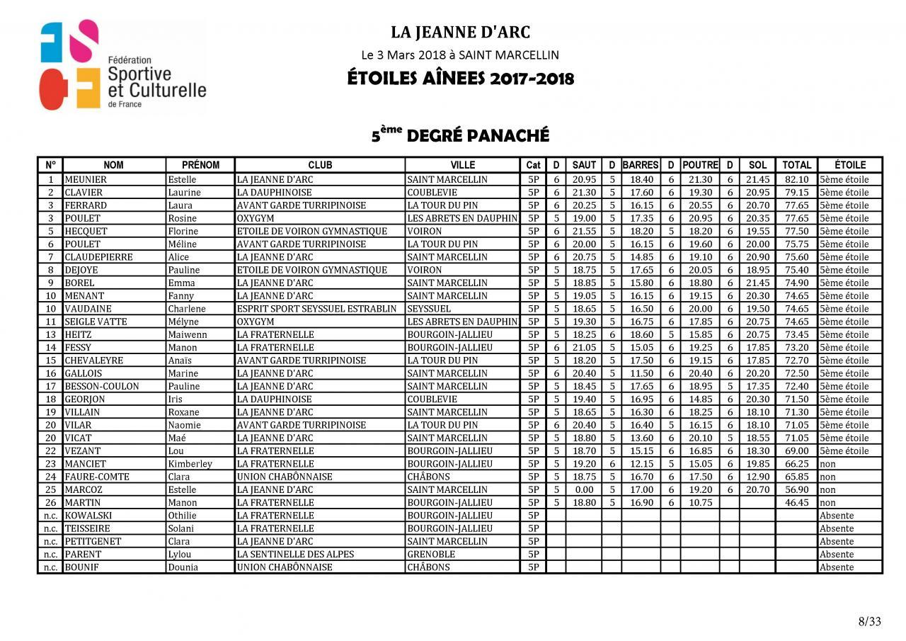 Palmarès Concours Etoiles - 2018_Page_09
