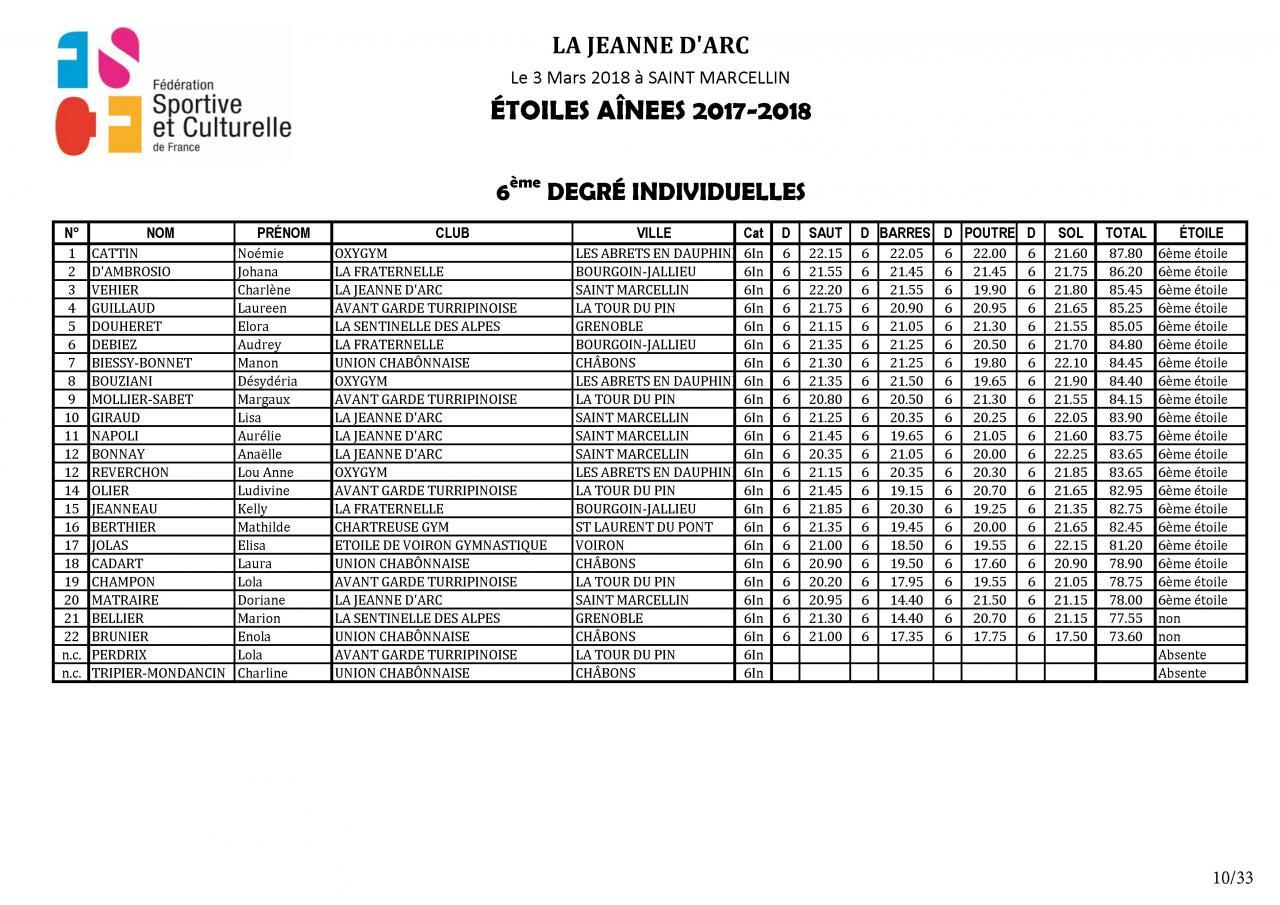 Palmarès Concours Etoiles - 2018_Page_11