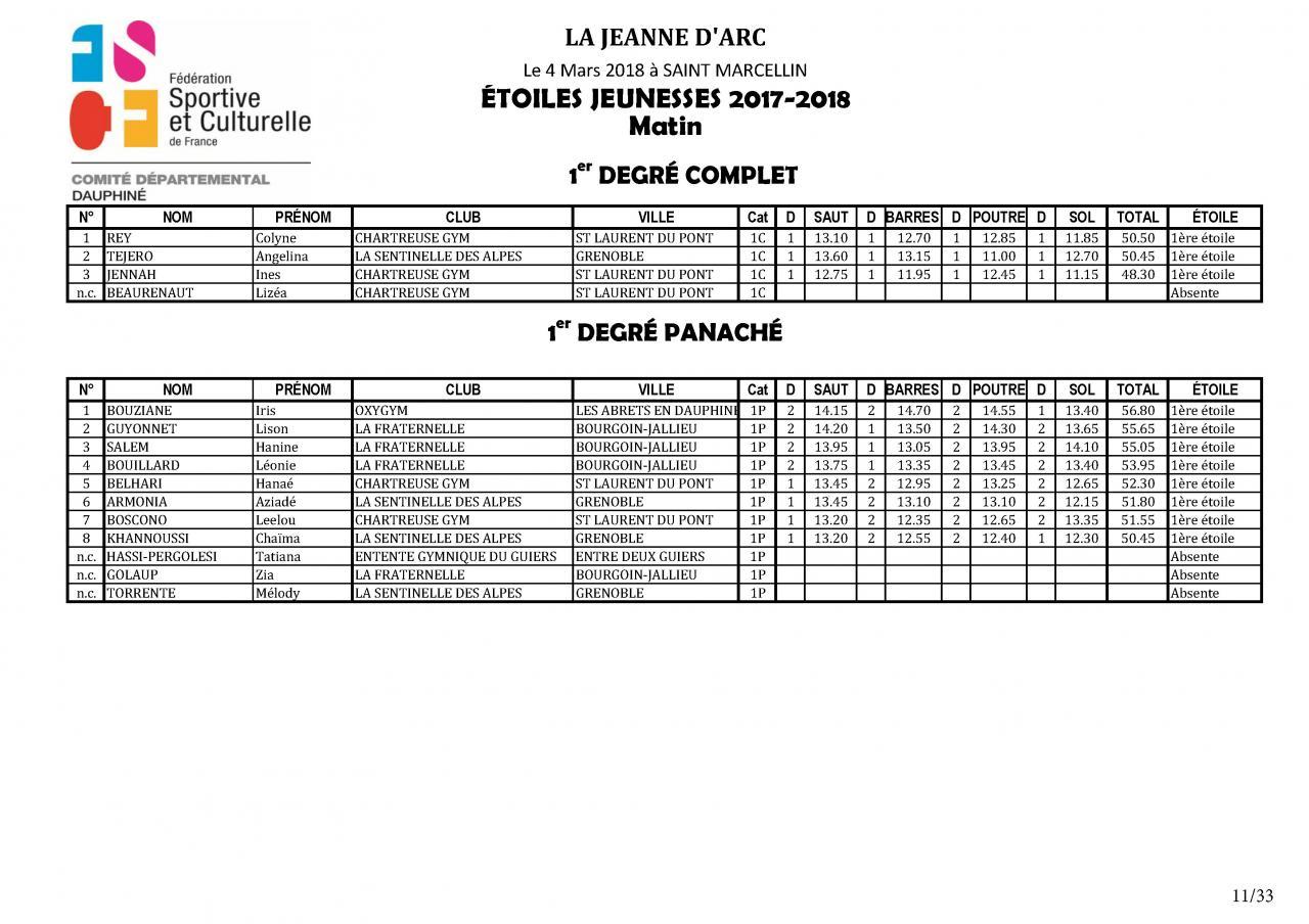 Palmarès Concours Etoiles - 2018_Page_12