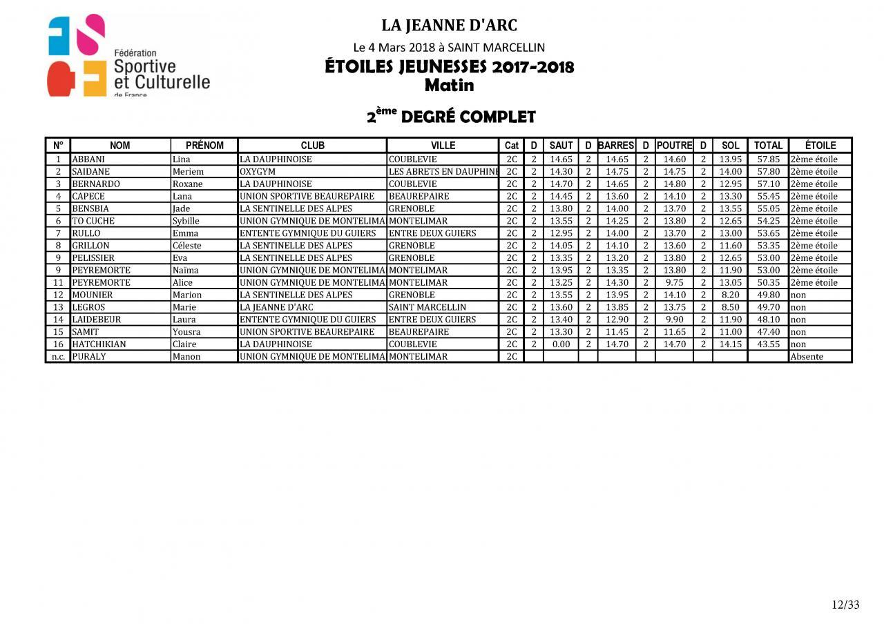 Palmarès Concours Etoiles - 2018_Page_13