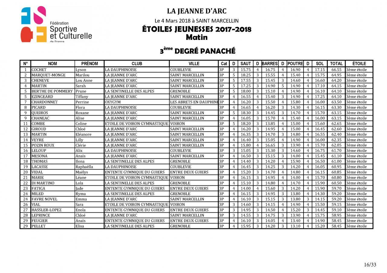 Palmarès Concours Etoiles - 2018_Page_17