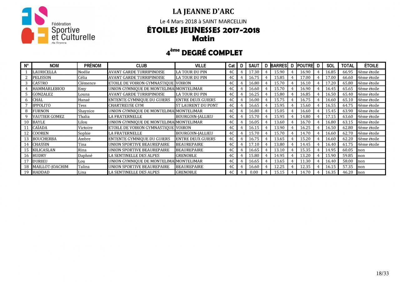 Palmarès Concours Etoiles - 2018_Page_19