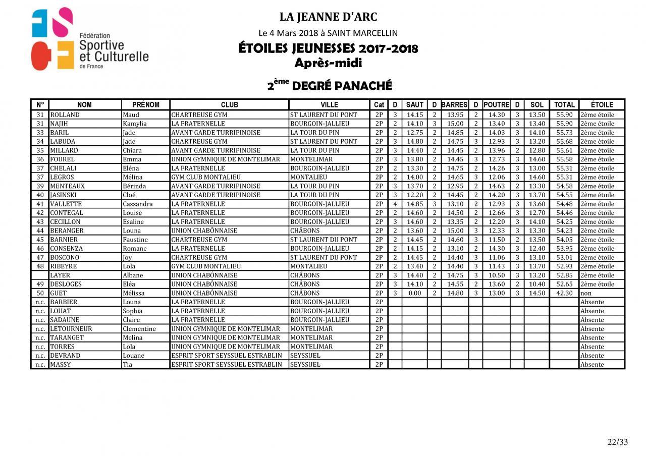 Palmarès Concours Etoiles - 2018_Page_23