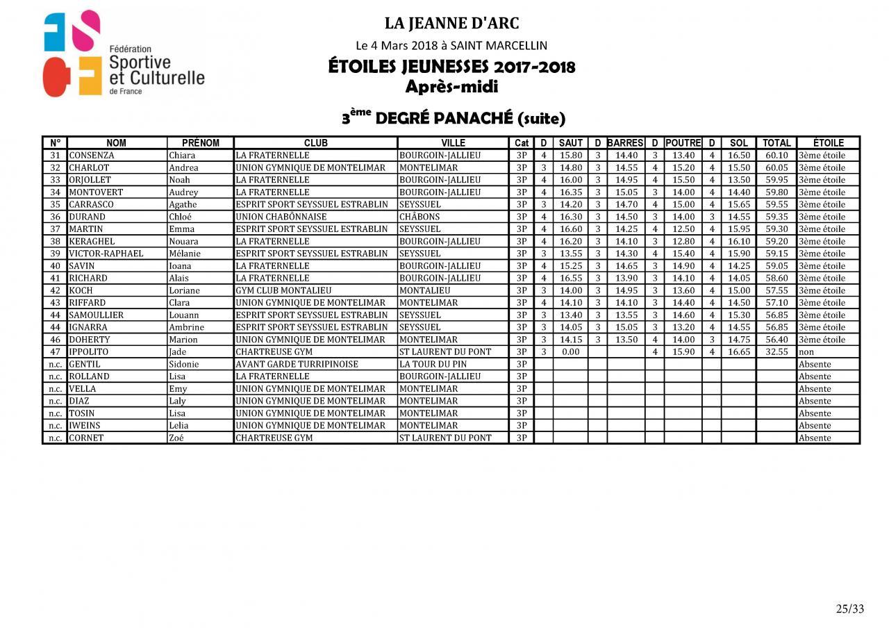 Palmarès Concours Etoiles - 2018_Page_26