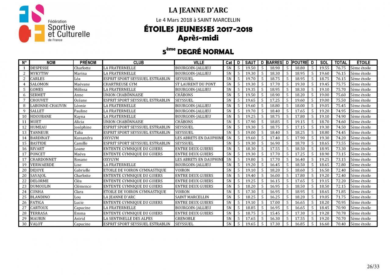 Palmarès Concours Etoiles - 2018_Page_27
