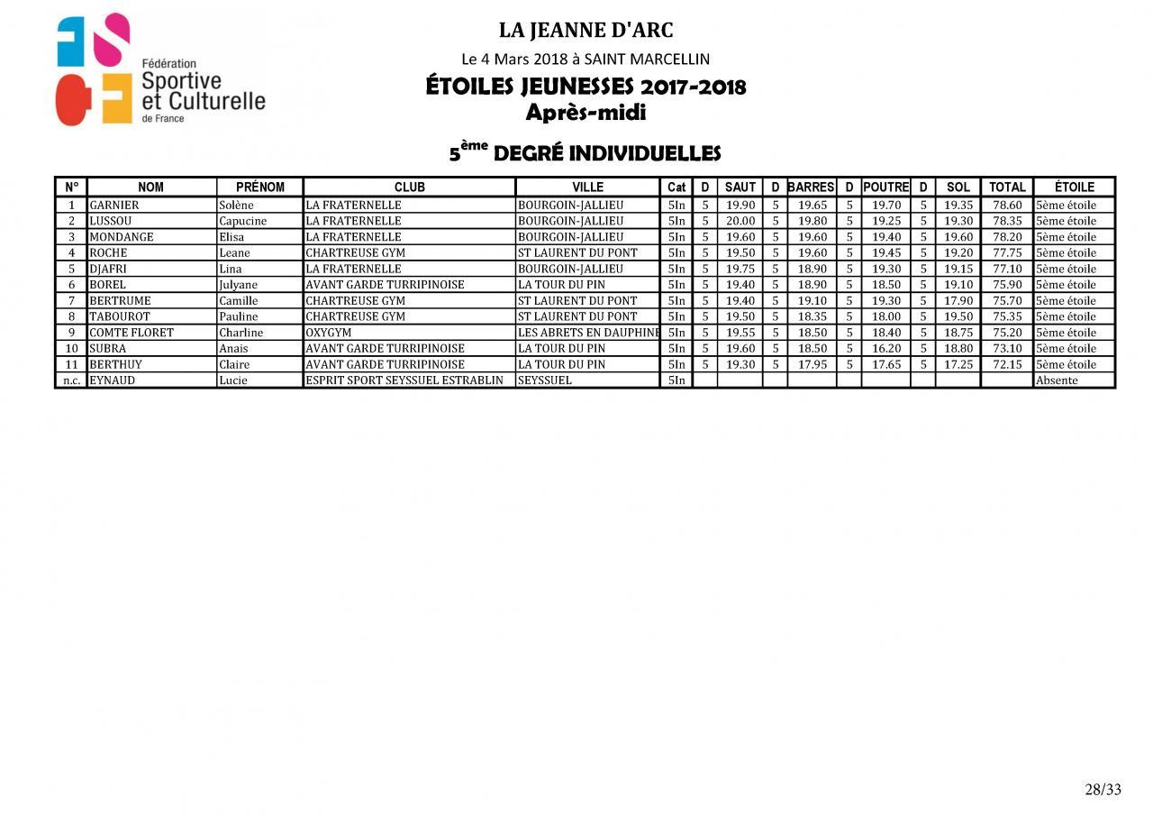 Palmarès Concours Etoiles - 2018_Page_29