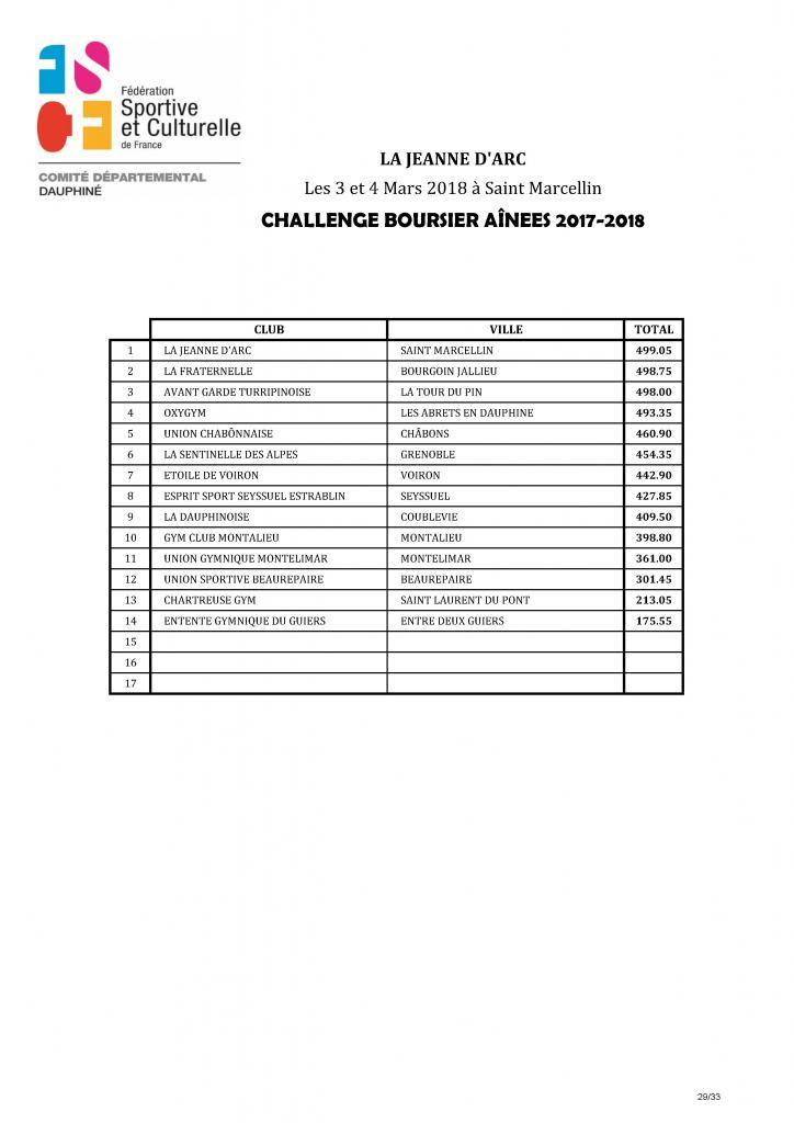 Palmarès Concours Etoiles - 2018_Page_30