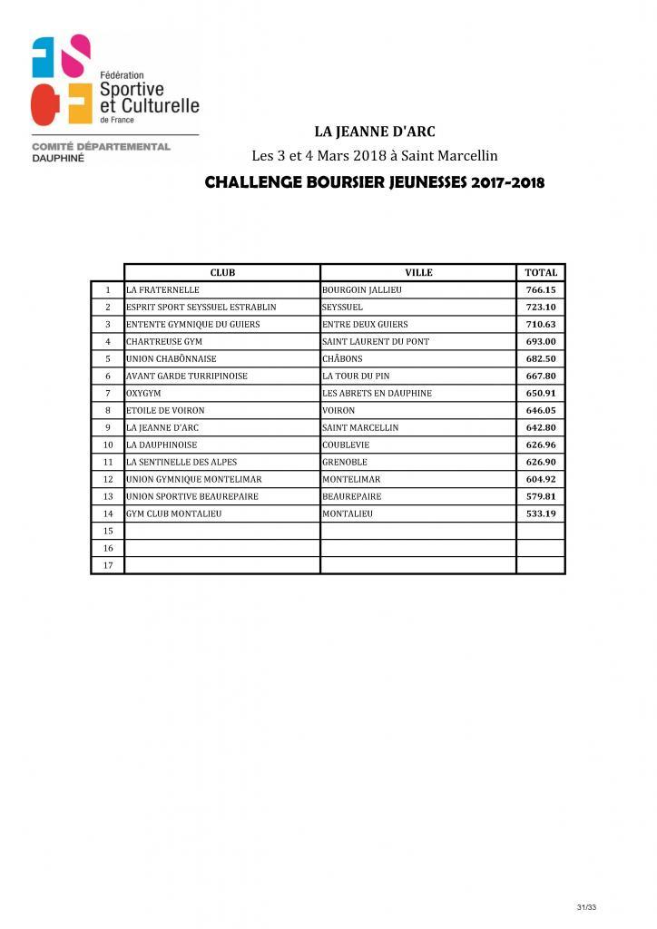 Palmarès Concours Etoiles - 2018_Page_32