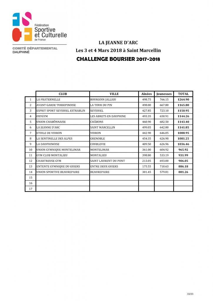 Palmarès Concours Etoiles - 2018_Page_34
