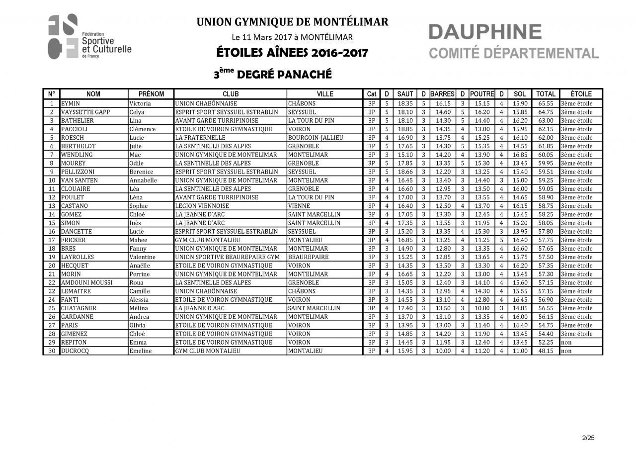 Palmarès Concours Etoiles-2017_Page_03