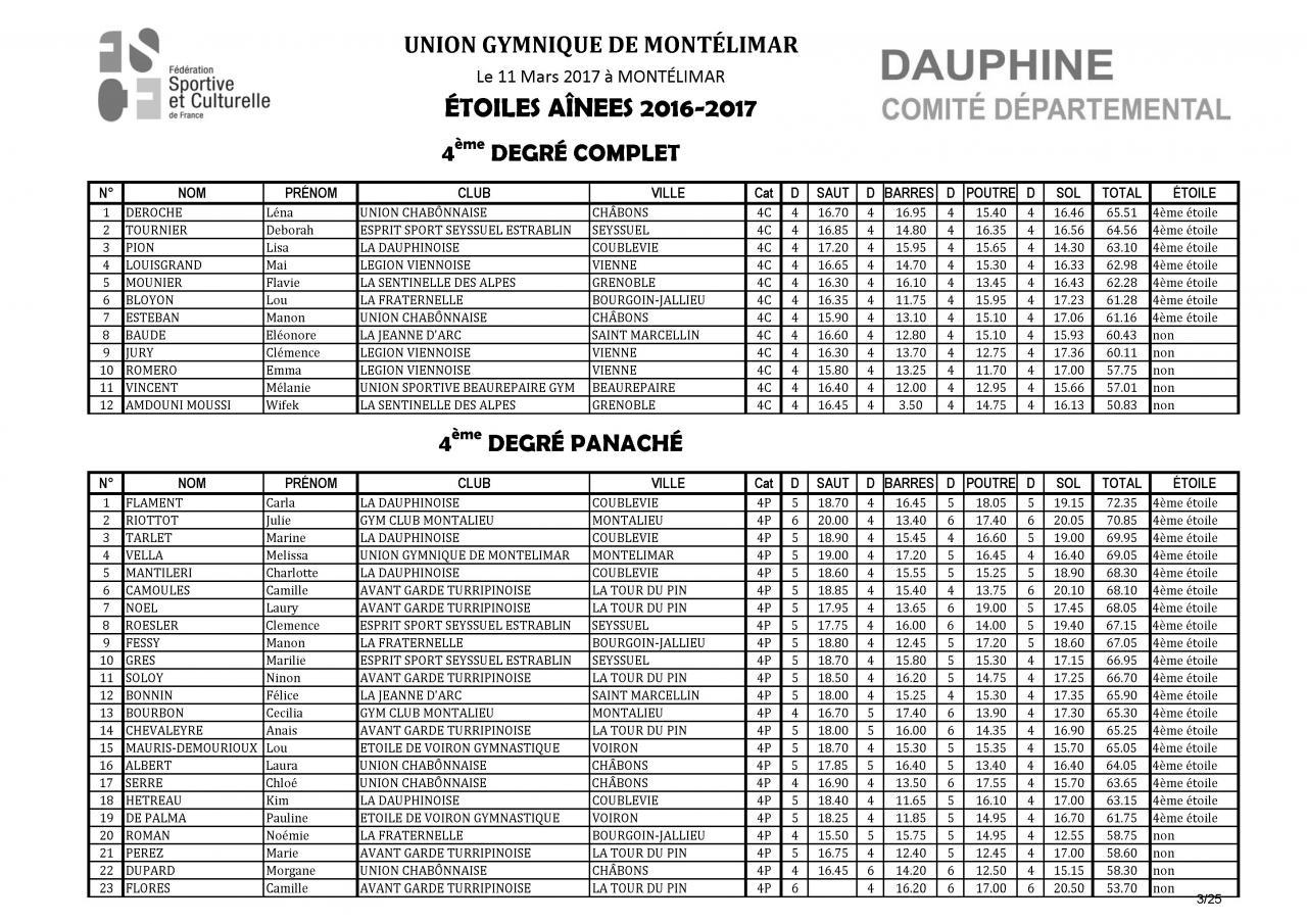 Palmarès Concours Etoiles-2017_Page_04