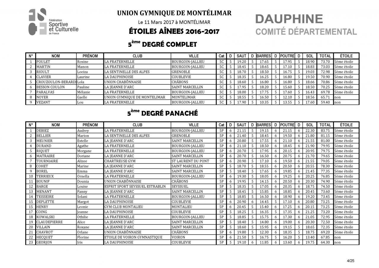 Palmarès Concours Etoiles-2017_Page_05