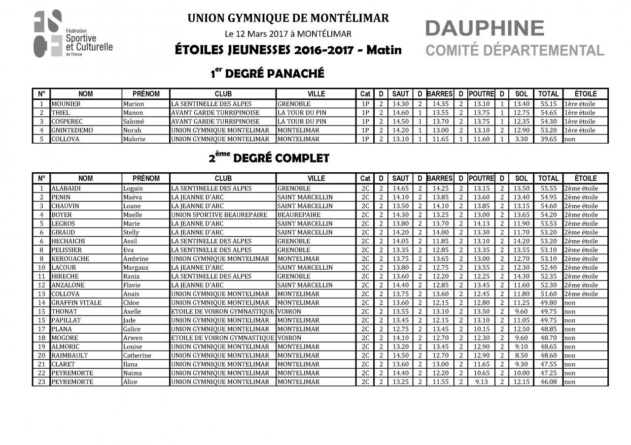 Palmarès Concours Etoiles-2017_Page_08