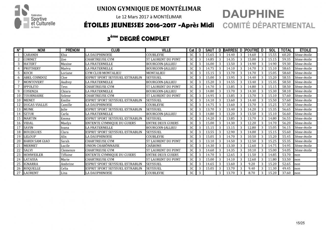 Palmarès Concours Etoiles-2017_Page_16