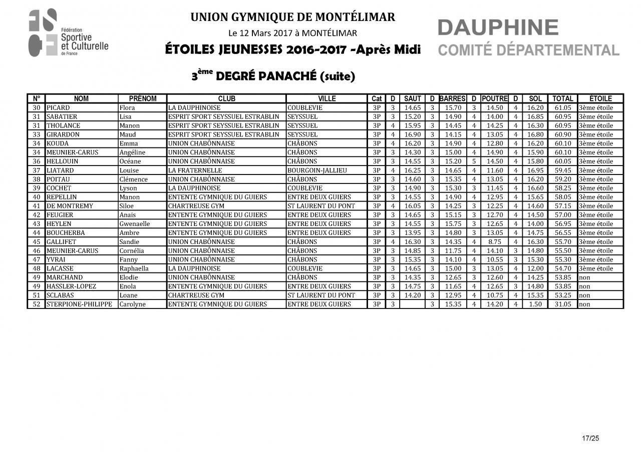 Palmarès Concours Etoiles-2017_Page_18