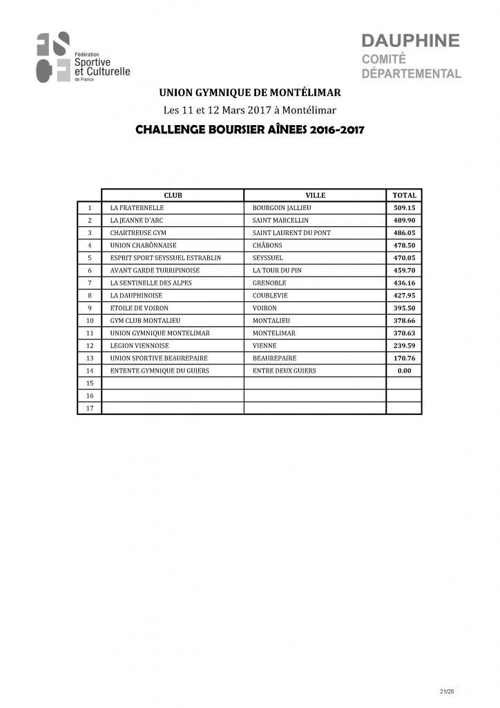 Palmarès Concours Etoiles-2017_Page_22