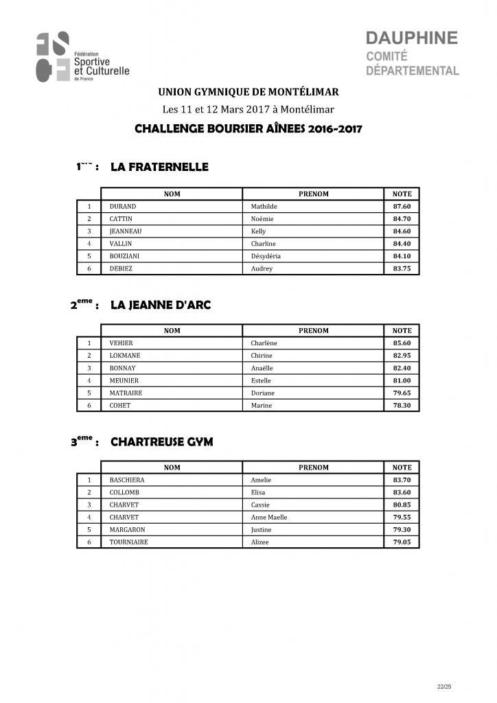 Palmarès Concours Etoiles-2017_Page_23
