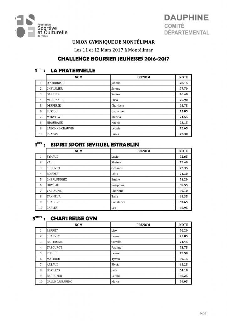 Palmarès Concours Etoiles-2017_Page_25