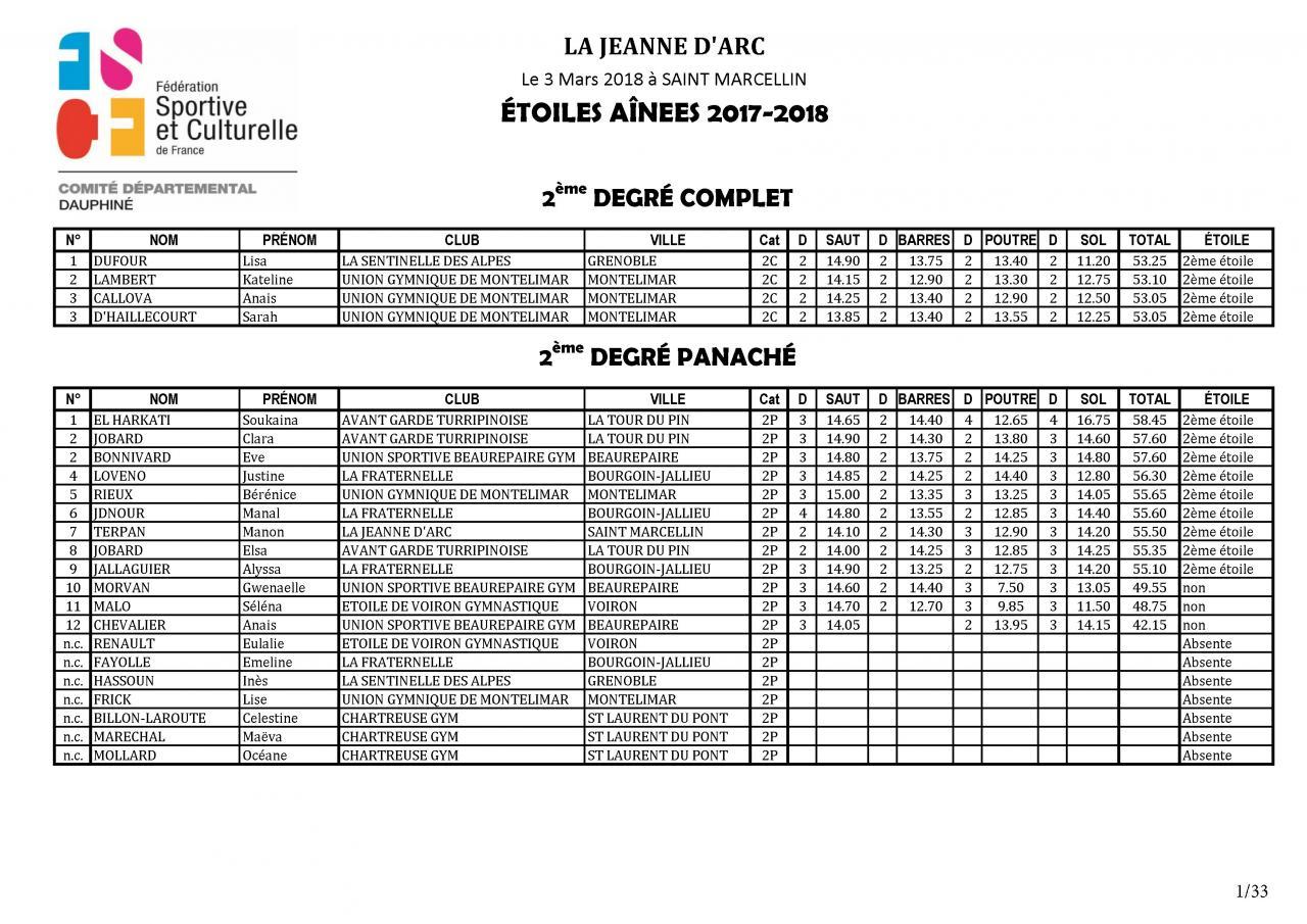 Palmarès Concours Etoiles - 2018_Page_02