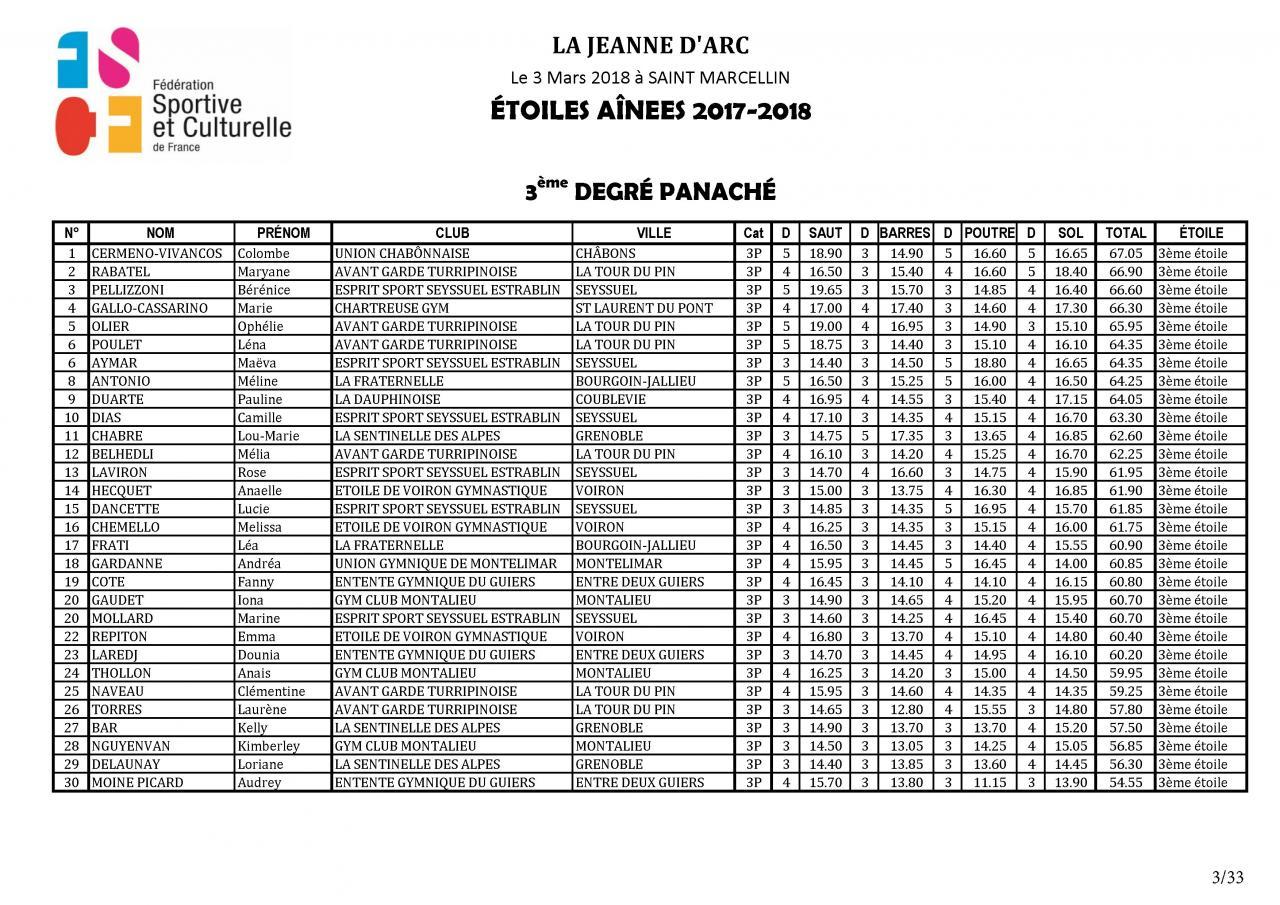 Palmarès Concours Etoiles - 2018_Page_04