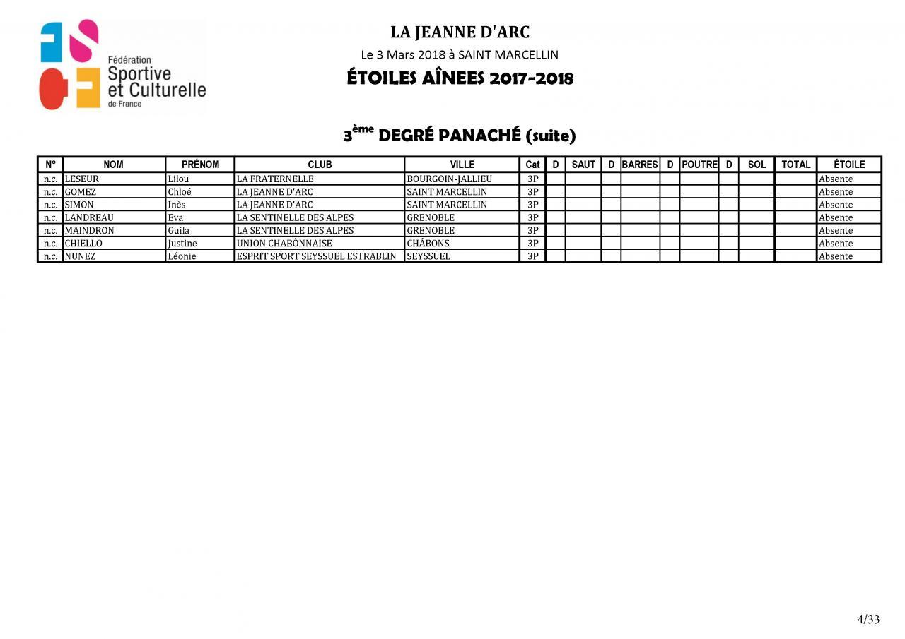 Palmarès Concours Etoiles - 2018_Page_05