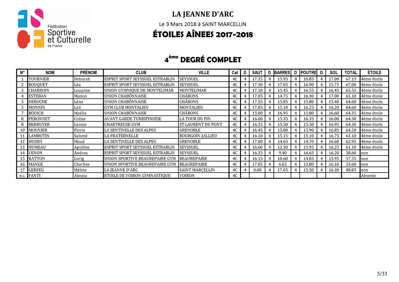 Palmarès Concours Etoiles - 2018_Page_06