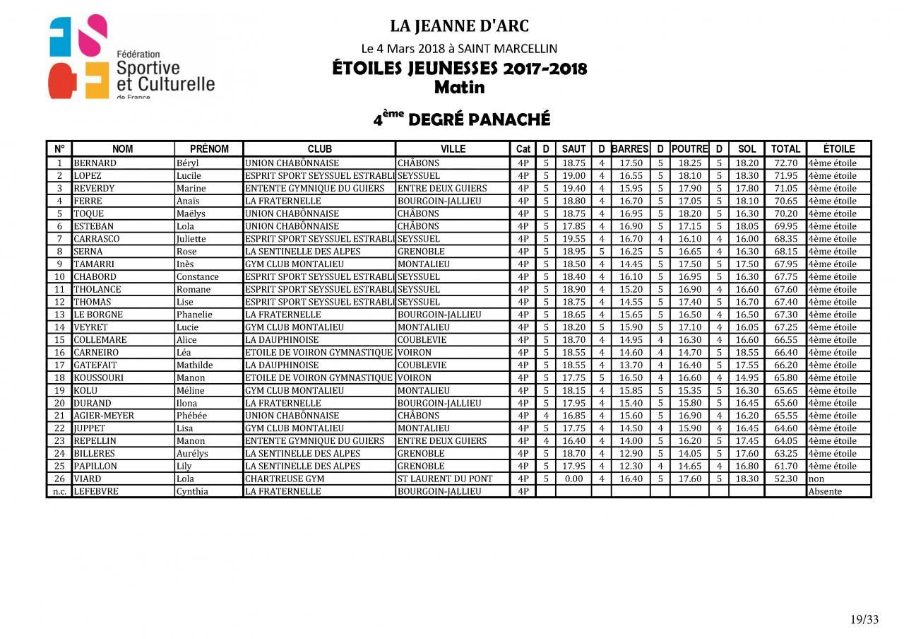 Palmarès Concours Etoiles - 2018_Page_20