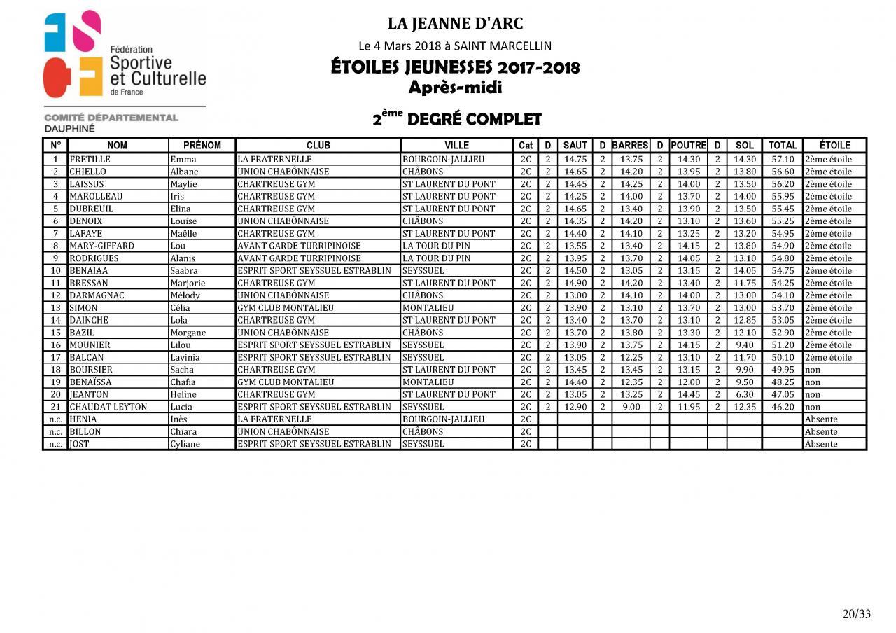 Palmarès Concours Etoiles - 2018_Page_21