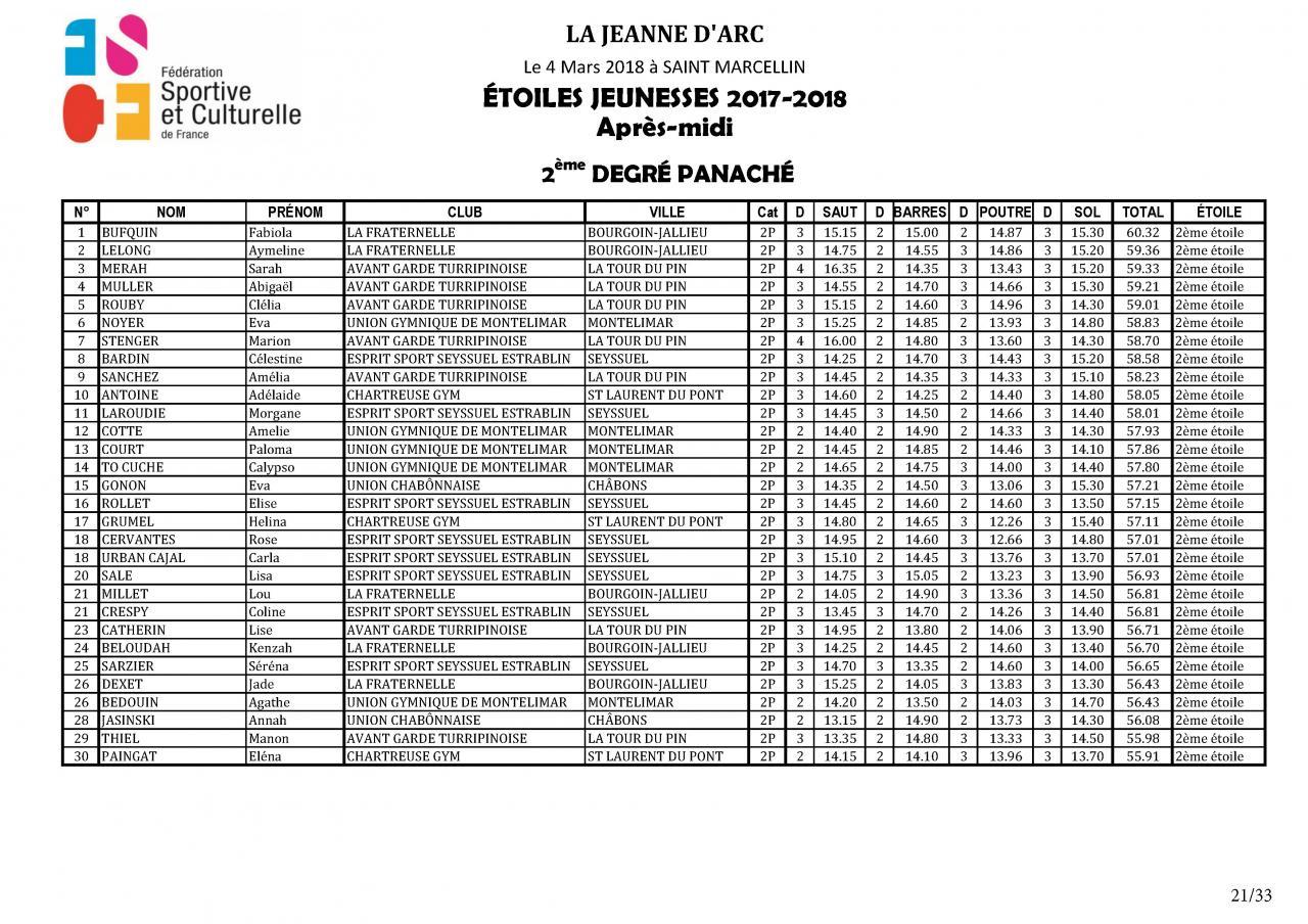 Palmarès Concours Etoiles - 2018_Page_22