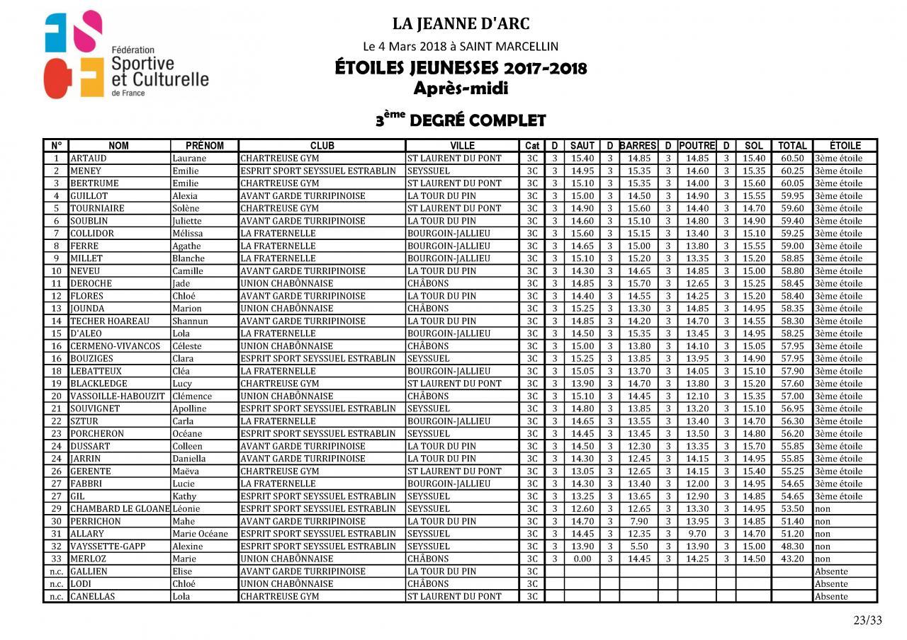 Palmarès Concours Etoiles - 2018_Page_24