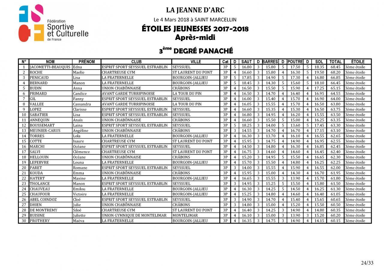 Palmarès Concours Etoiles - 2018_Page_25