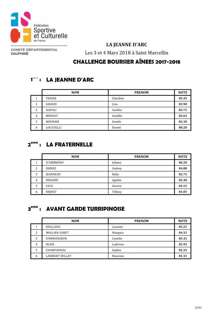 Palmarès Concours Etoiles - 2018_Page_31